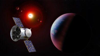 صورة TESS يواصل بحثه عن الكواكب